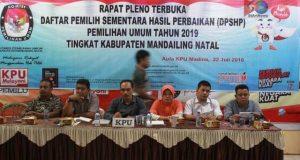 KPU Madina Gelar Rapat Pleno DPSHP, Ada 285.176 Pemilih untuk Pemilu 2019
