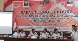 KPU Madina Mulai Rapat Pleno Rekapitulasi Suara Pemilu 2019